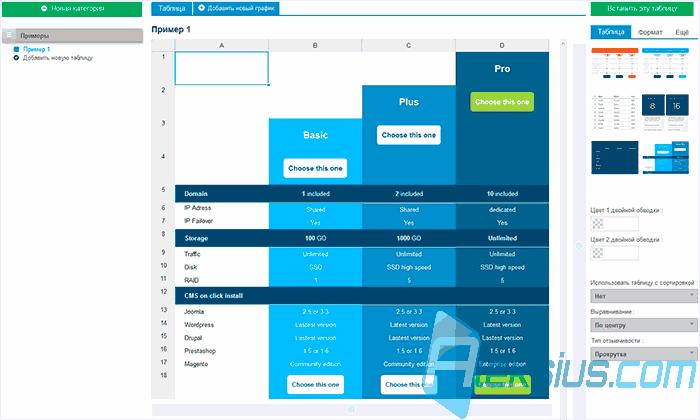 Компонент таблиц Joomla