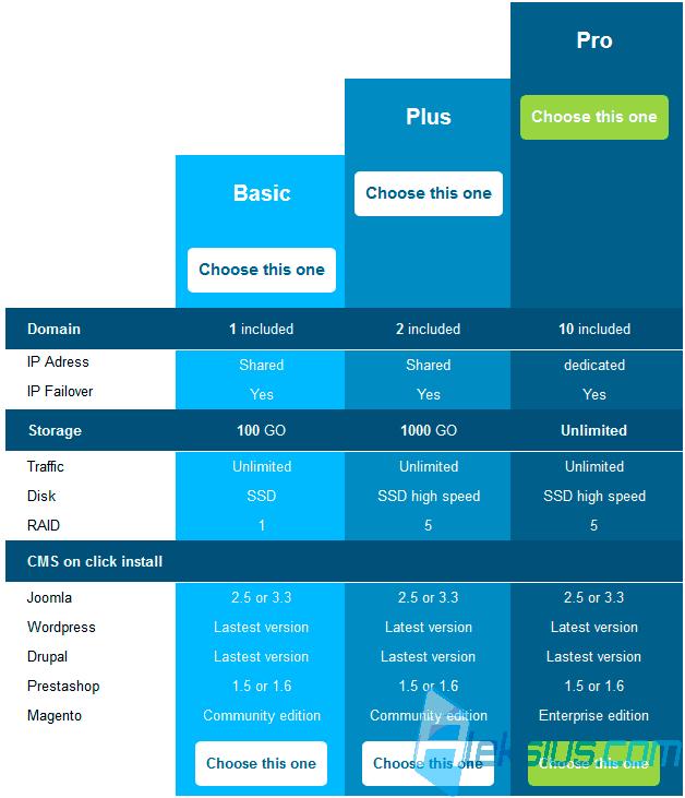 Красивые таблицы Joomla (2)