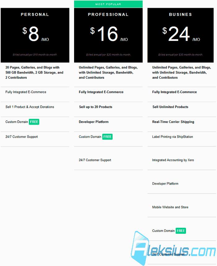 Красивые таблицы Joomla
