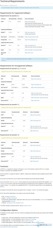 как исправить истек срок регистрации домена что
