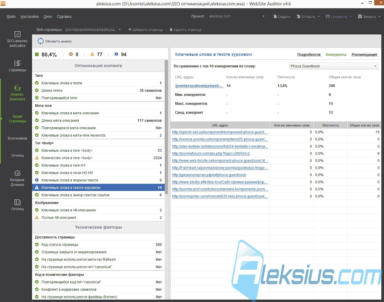 Анализ контента корпоративного сайта