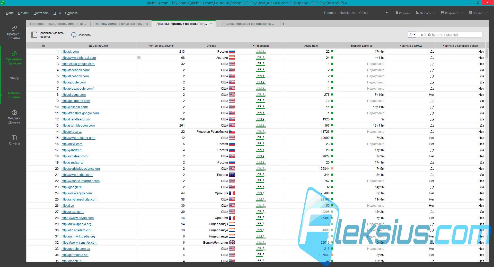 Сравнение сайтов конкурентов 1 фотография